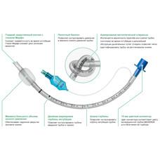 Трубка эндотрахеальная, армированная без манжеты, размер 9.0