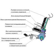 Шагающий подъемник для инвалидов с интегрированным креслом - ЛАМА