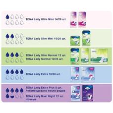 Tena Lady Extra прокладки урологические, 20 шт